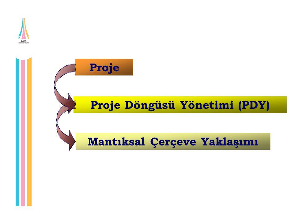 Proje Döngüsü Yönetimi (PDY) Mantıksal Çerçeve Yaklaşımı