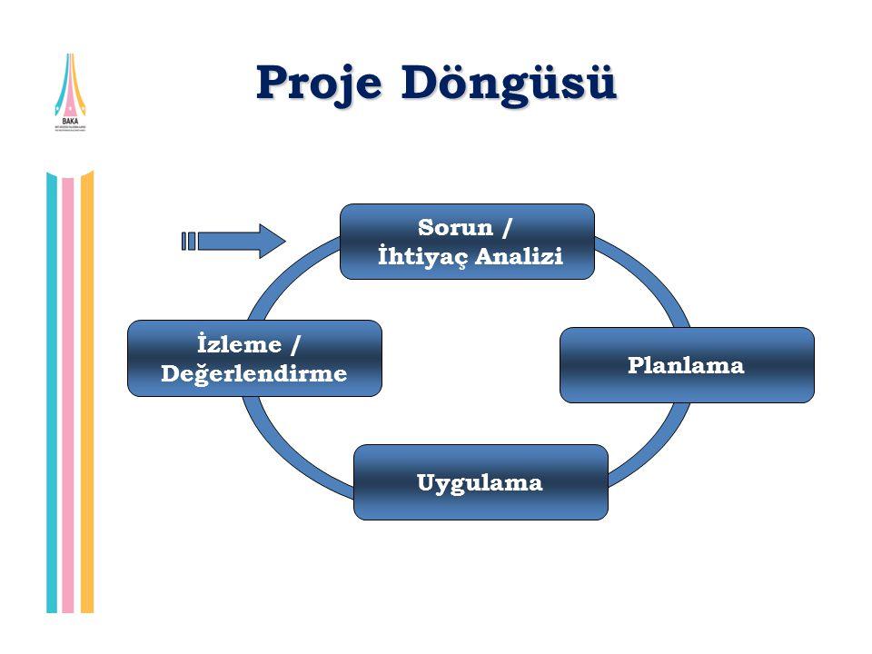 Proje Döngüsü Sorun / İhtiyaç Analizi İzleme / Değerlendirme Planlama