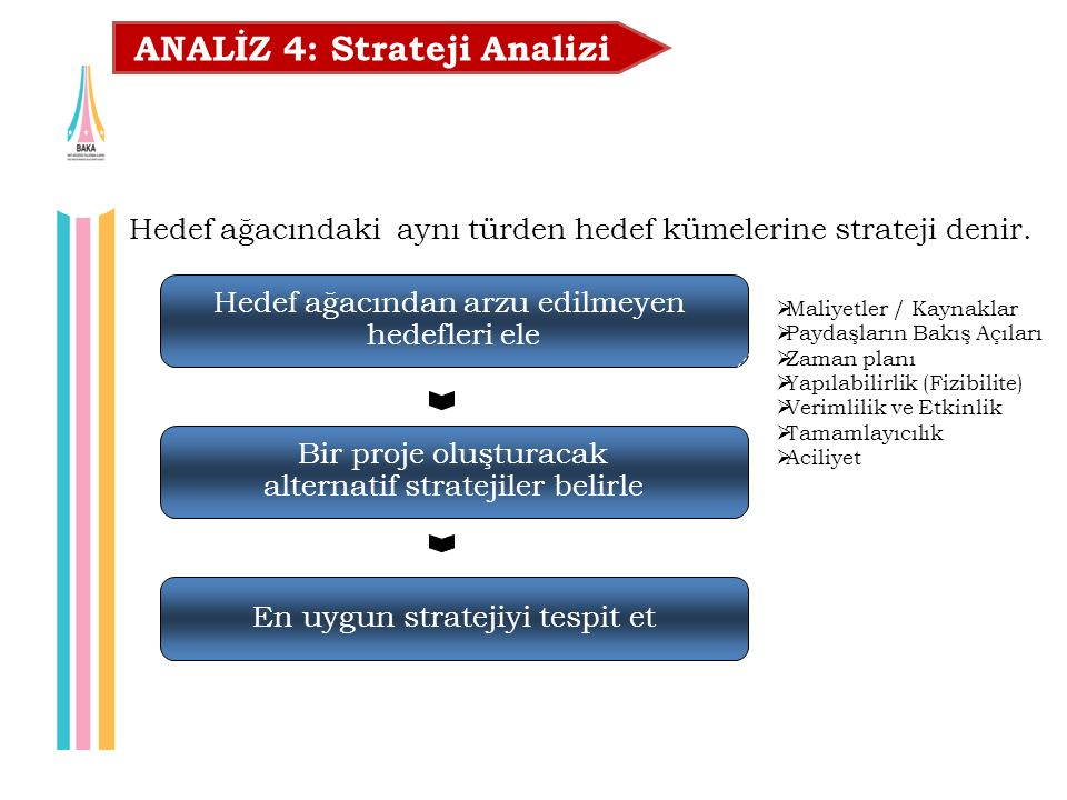 ANALİZ 4: Strateji Analizi