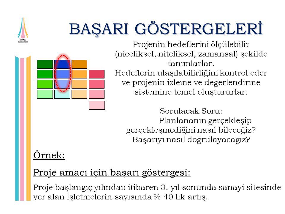 BAŞARI GÖSTERGELERİ Örnek: Proje amacı için başarı göstergesi: