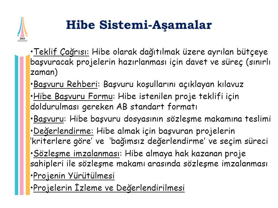 Hibe Sistemi-Aşamalar