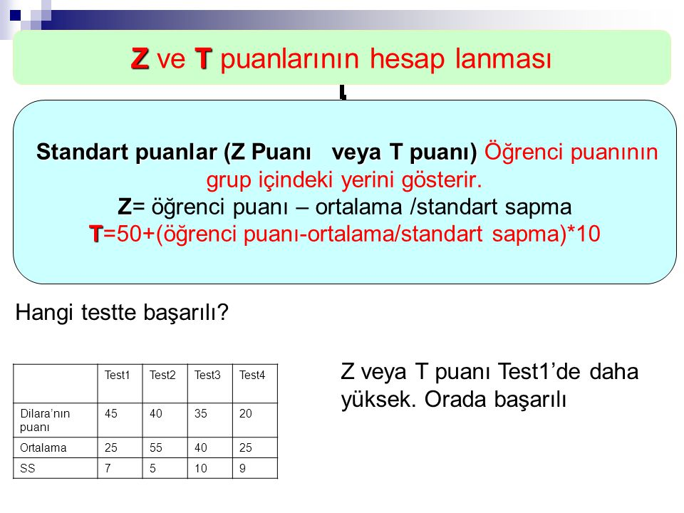 Z veya T puanı Test1'de daha yüksek. Orada başarılı