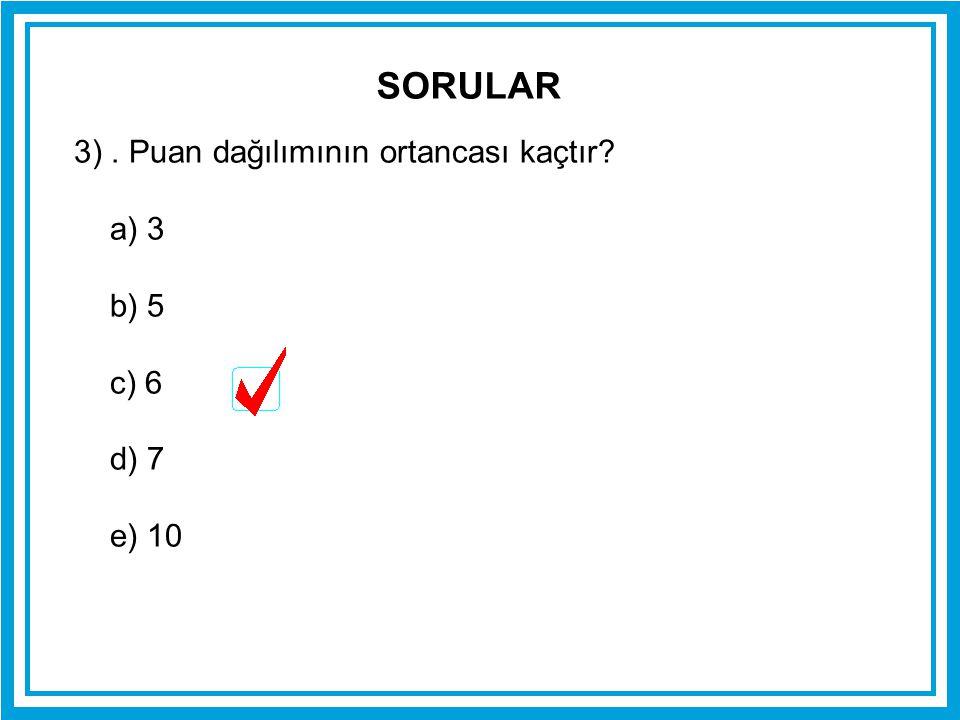 SORULAR 3) . Puan dağılımının ortancası kaçtır a) 3 b) 5 c) 6 d) 7