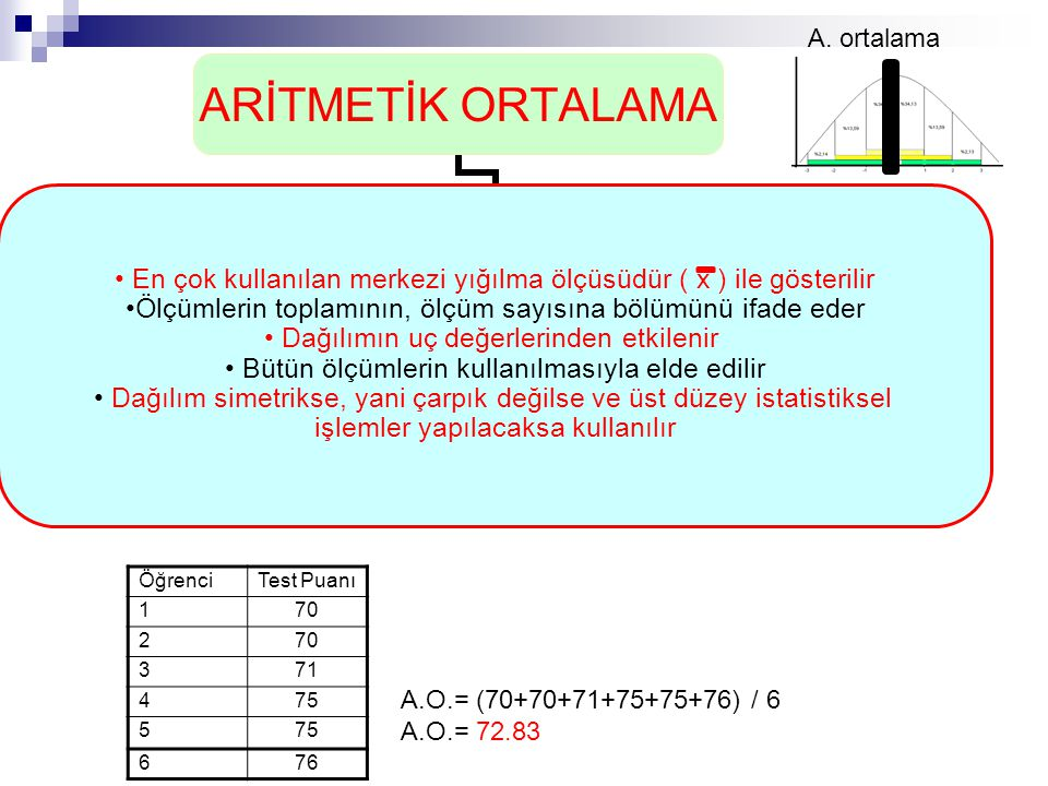 A.O.= (70+70+71+75+75+76) / 6 A.O.= 72.83 Öğrenci Test Puanı 1 70 2 3