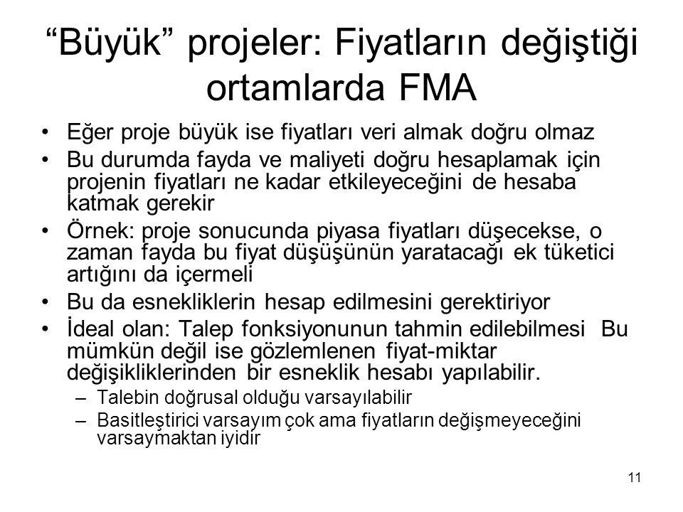 Büyük projeler: Fiyatların değiştiği ortamlarda FMA