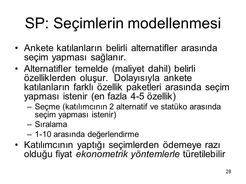 SP: Seçimlerin modellenmesi