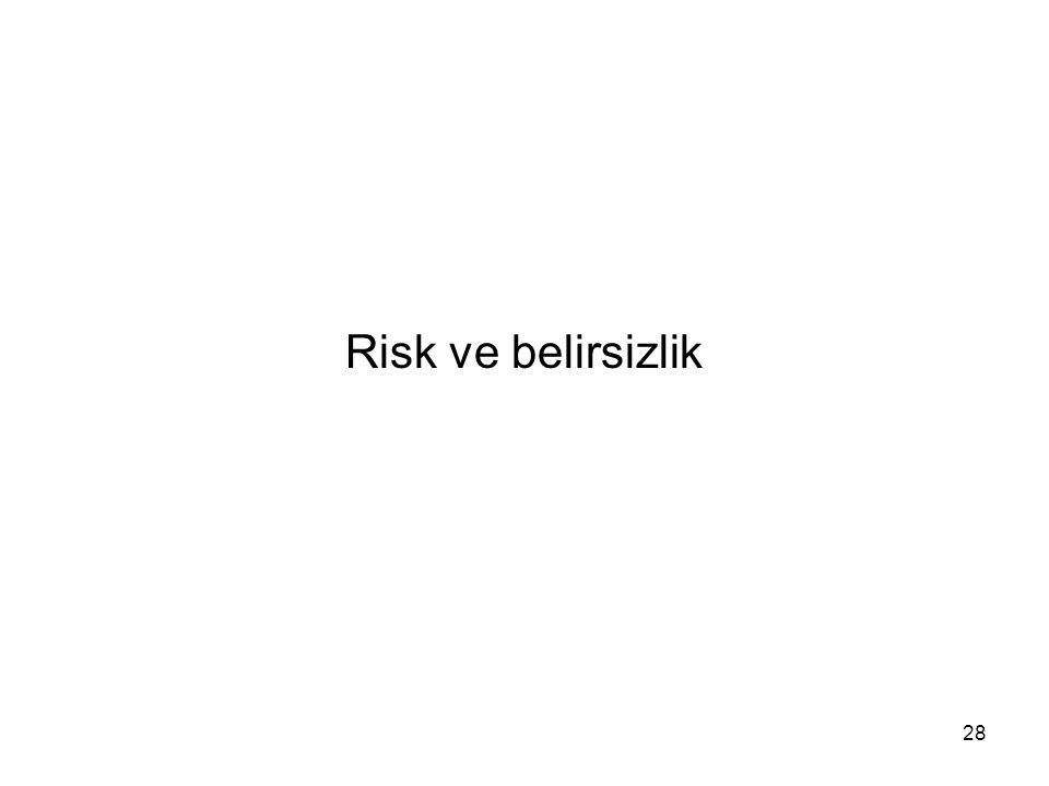 Risk ve belirsizlik