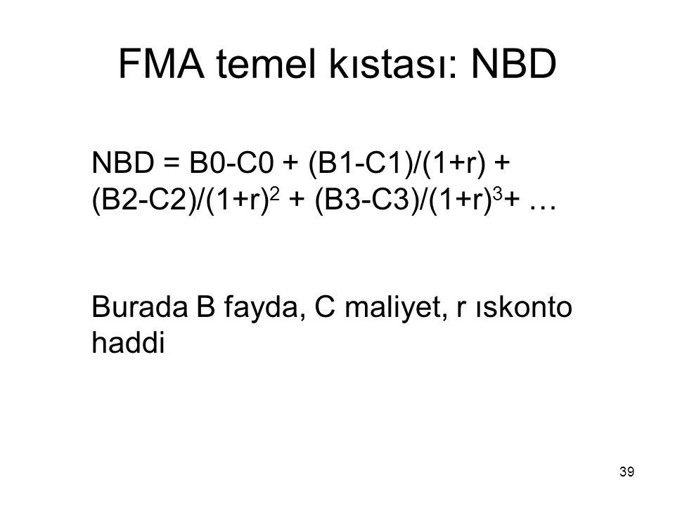 FMA temel kıstası: NBD NBD = B0-C0 + (B1-C1)/(1+r) + (B2-C2)/(1+r)2 + (B3-C3)/(1+r)3+ … Burada B fayda, C maliyet, r ıskonto haddi.