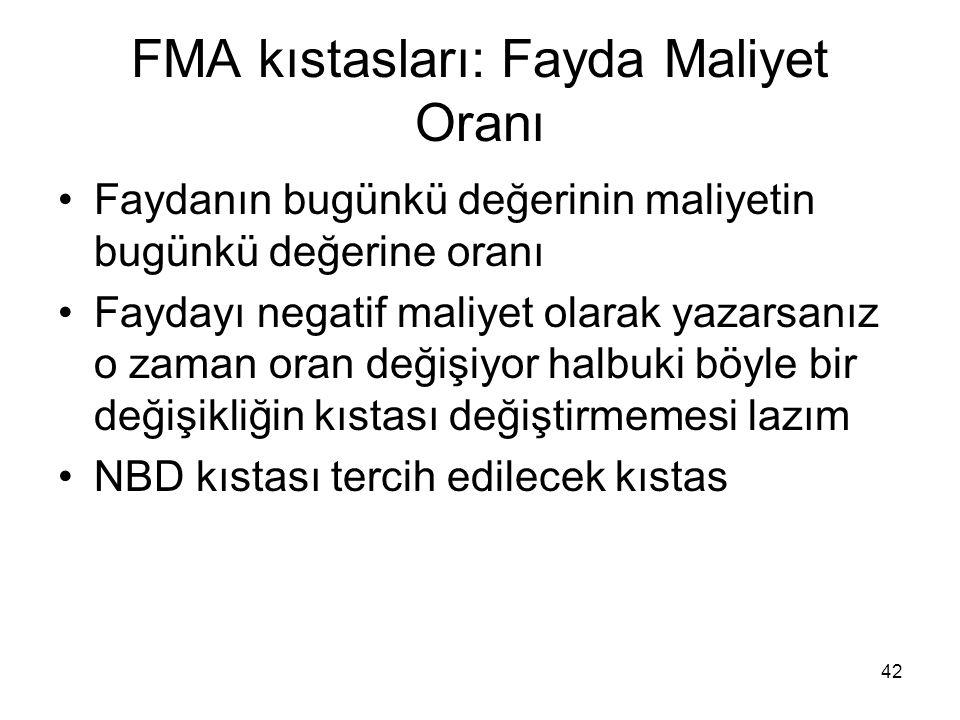 FMA kıstasları: Fayda Maliyet Oranı