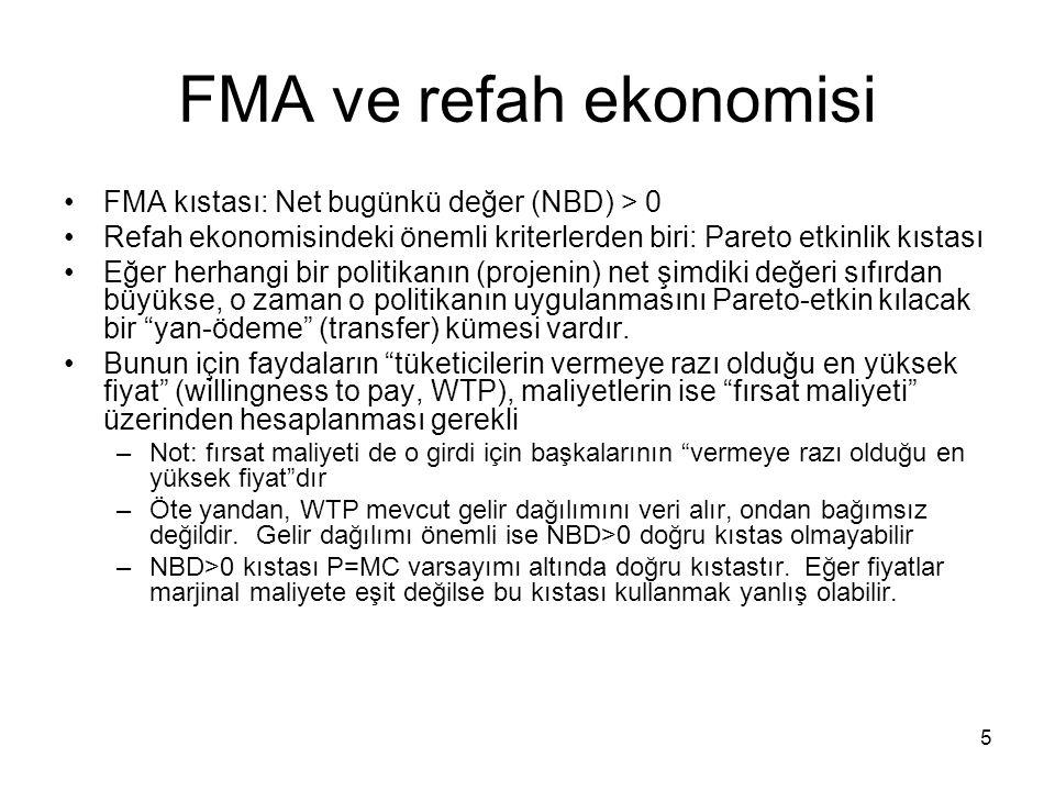 FMA ve refah ekonomisi FMA kıstası: Net bugünkü değer (NBD) > 0
