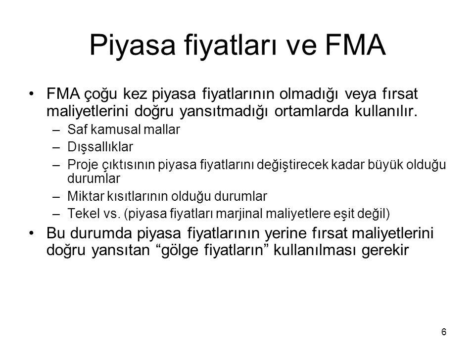 Piyasa fiyatları ve FMA