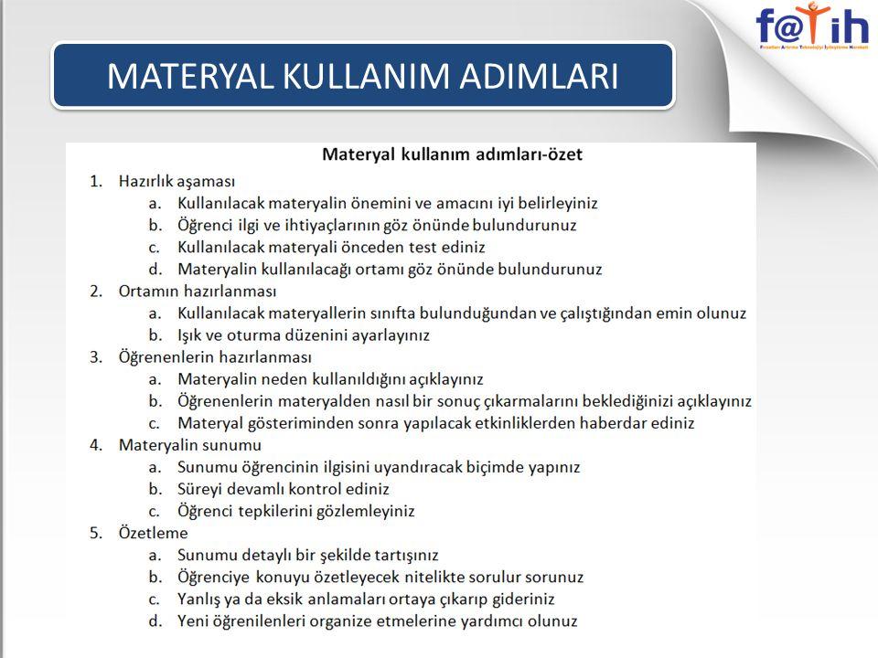 MATERYAL KULLANIM ADIMLARI