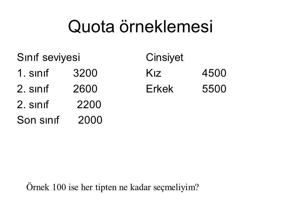 Quota örneklemesi Sınıf seviyesi 1. sınıf 3200 2. sınıf 2600