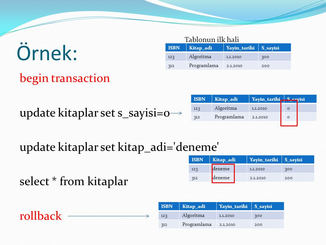 Örnek: begin transaction update kitaplar set s_sayisi=0
