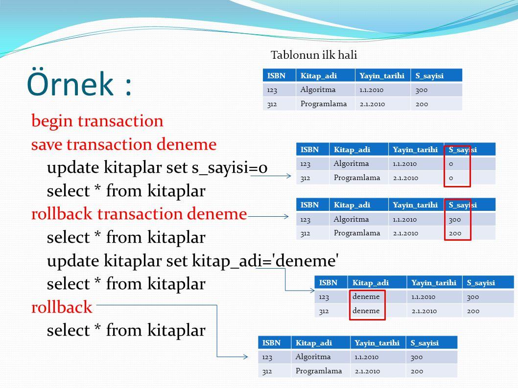 Örnek : Tablonun ilk hali. ISBN. Kitap_adi. Yayin_tarihi. S_sayisi. 123. Algoritma. 1.1.2010.