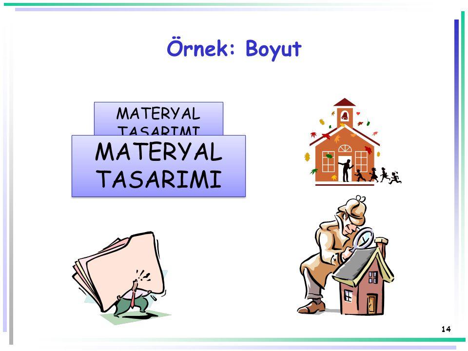 Örnek: Boyut MATERYAL TASARIMI MATERYAL TASARIMI