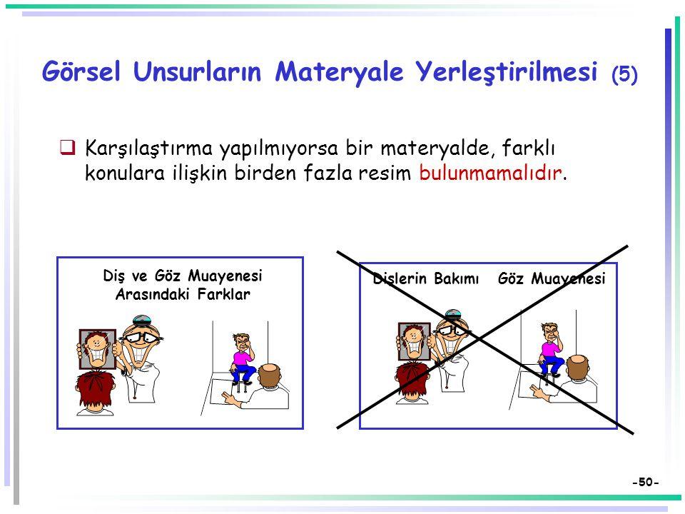 Görsel Unsurların Materyale Yerleştirilmesi (5)