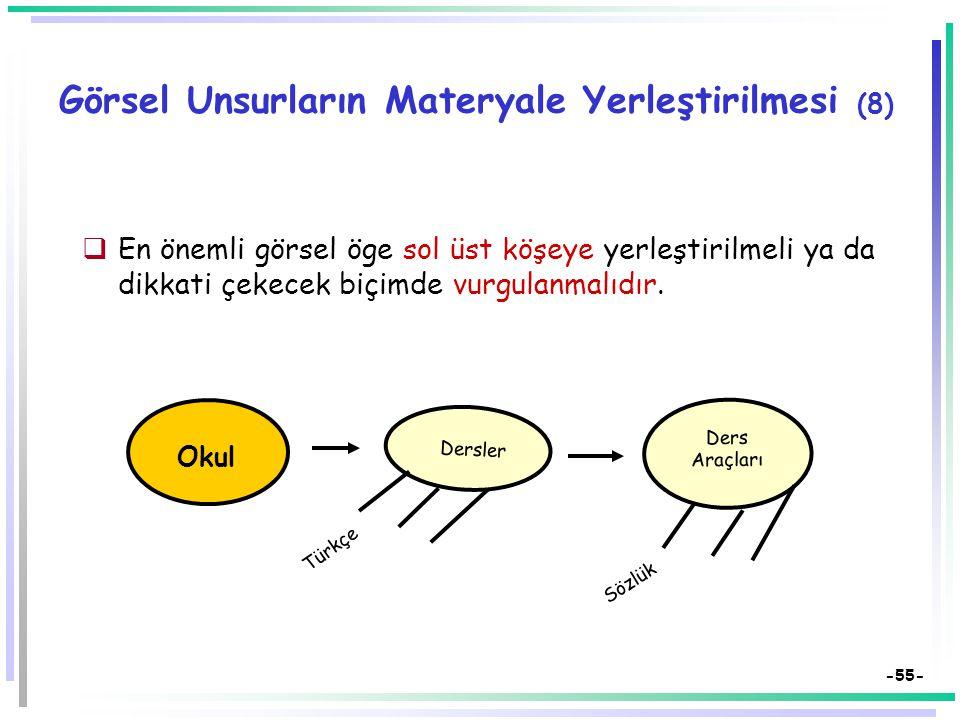 Görsel Unsurların Materyale Yerleştirilmesi (8)