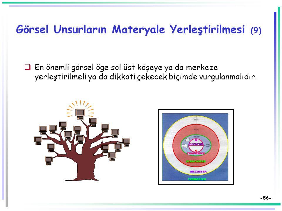 Görsel Unsurların Materyale Yerleştirilmesi (9)