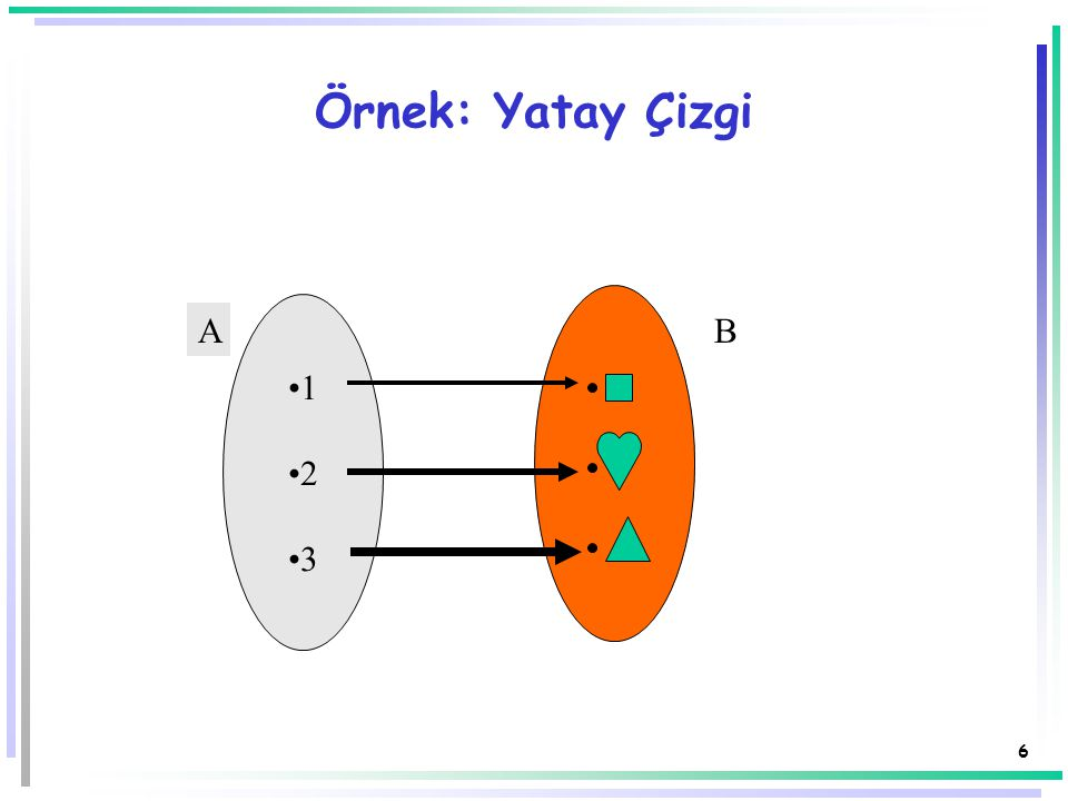 Örnek: Yatay Çizgi B 1 2 3 A