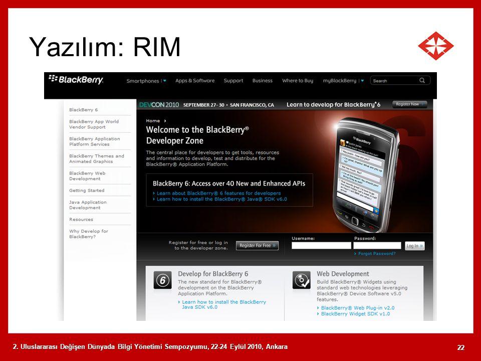 Yazılım: RIM 2. Uluslararası Değişen Dünyada Bilgi Yönetimi Sempozyumu, 22-24 Eylül 2010, Ankara