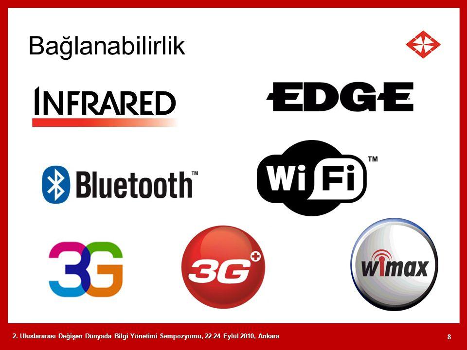 Bağlanabilirlik 2. Uluslararası Değişen Dünyada Bilgi Yönetimi Sempozyumu, 22-24 Eylül 2010, Ankara