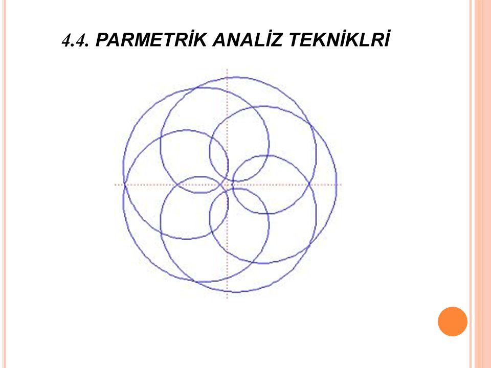 4.4. PARMETRİK ANALİZ TEKNİKLRİ