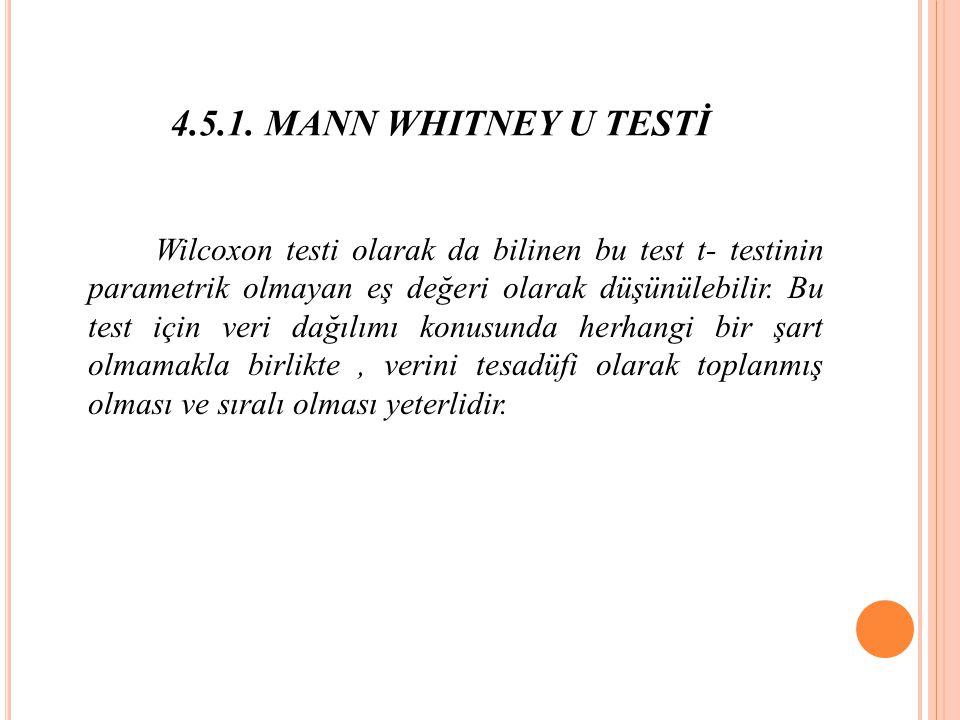 4.5.1. MANN WHITNEY U TESTİ