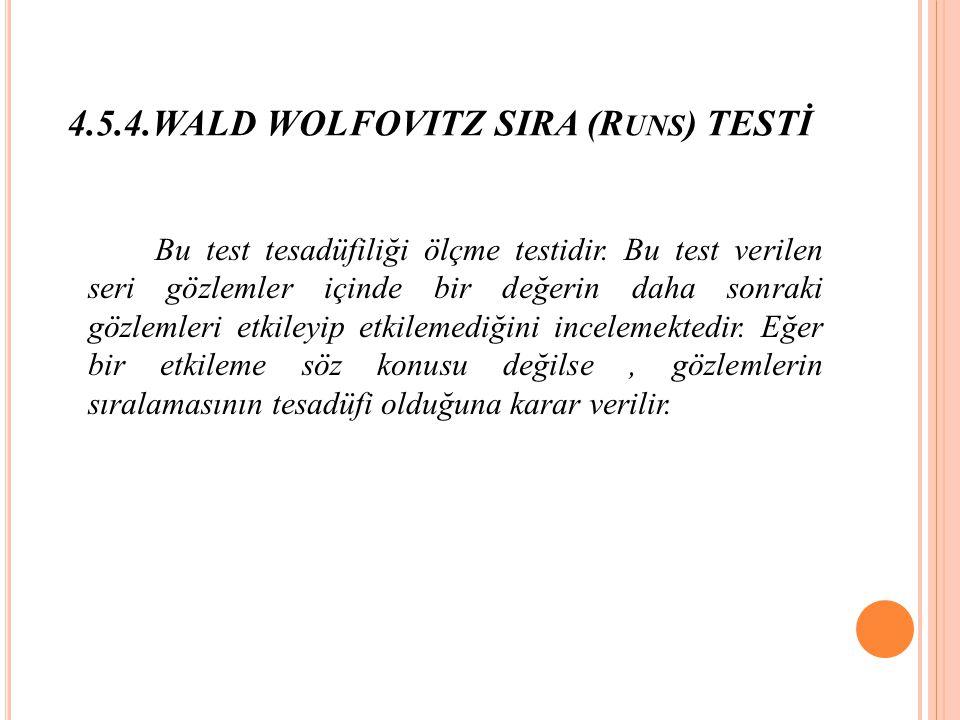 4.5.4.WALD WOLFOVITZ SIRA (Runs) TESTİ