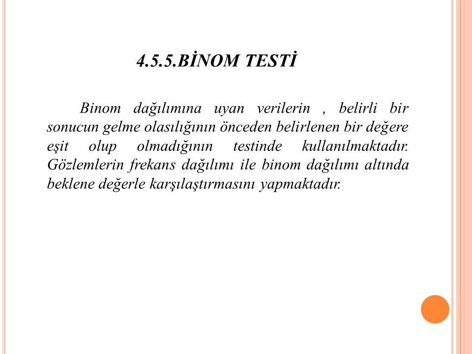 4.5.5.BİNOM TESTİ