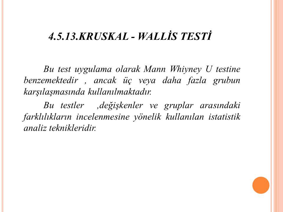 4.5.13.KRUSKAL - WALLİS TESTİ
