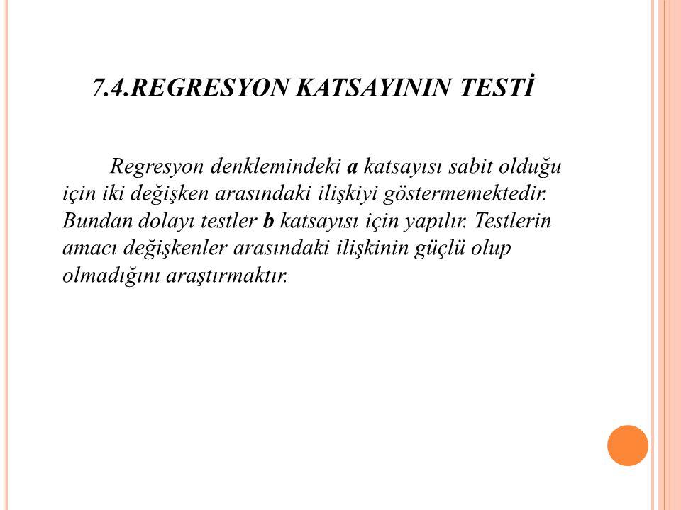 7.4.REGRESYON KATSAYININ TESTİ