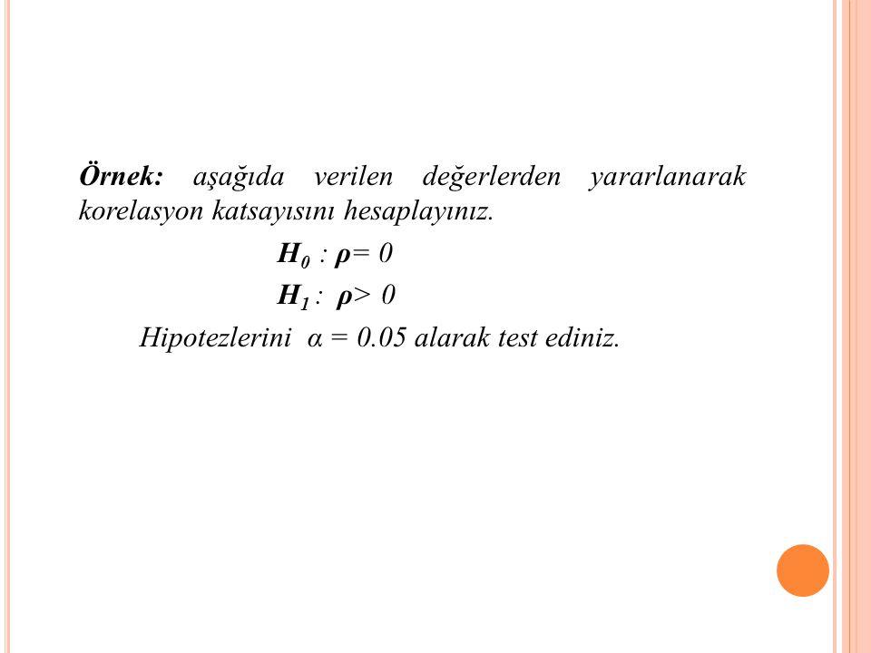 Örnek: aşağıda verilen değerlerden yararlanarak korelasyon katsayısını hesaplayınız.