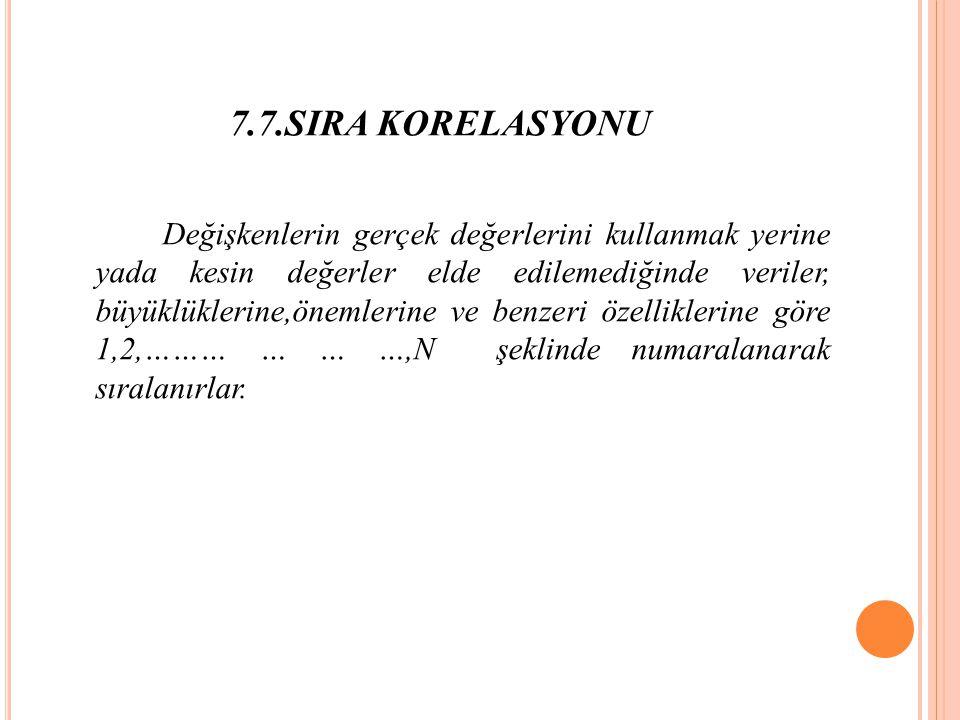 7.7.SIRA KORELASYONU