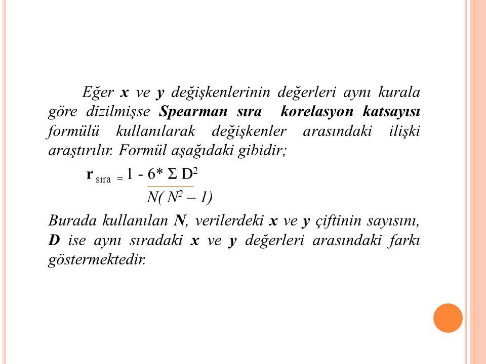 Eğer x ve y değişkenlerinin değerleri aynı kurala göre dizilmişse Spearman sıra korelasyon katsayısı formülü kullanılarak değişkenler arasındaki ilişki araştırılır.