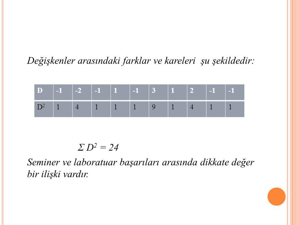 Değişkenler arasındaki farklar ve kareleri şu şekildedir: