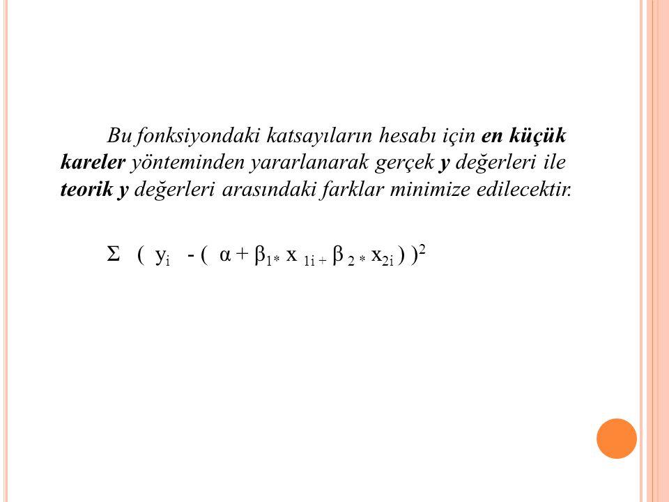 Bu fonksiyondaki katsayıların hesabı için en küçük kareler yönteminden yararlanarak gerçek y değerleri ile teorik y değerleri arasındaki farklar minimize edilecektir.
