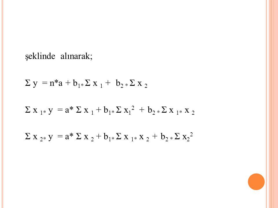 şeklinde alınarak; Σ y = n*a + b1* Σ x 1 + b2 * Σ x 2. Σ x 1* y = a* Σ x 1 + b1* Σ x12 + b2 * Σ x 1* x 2.