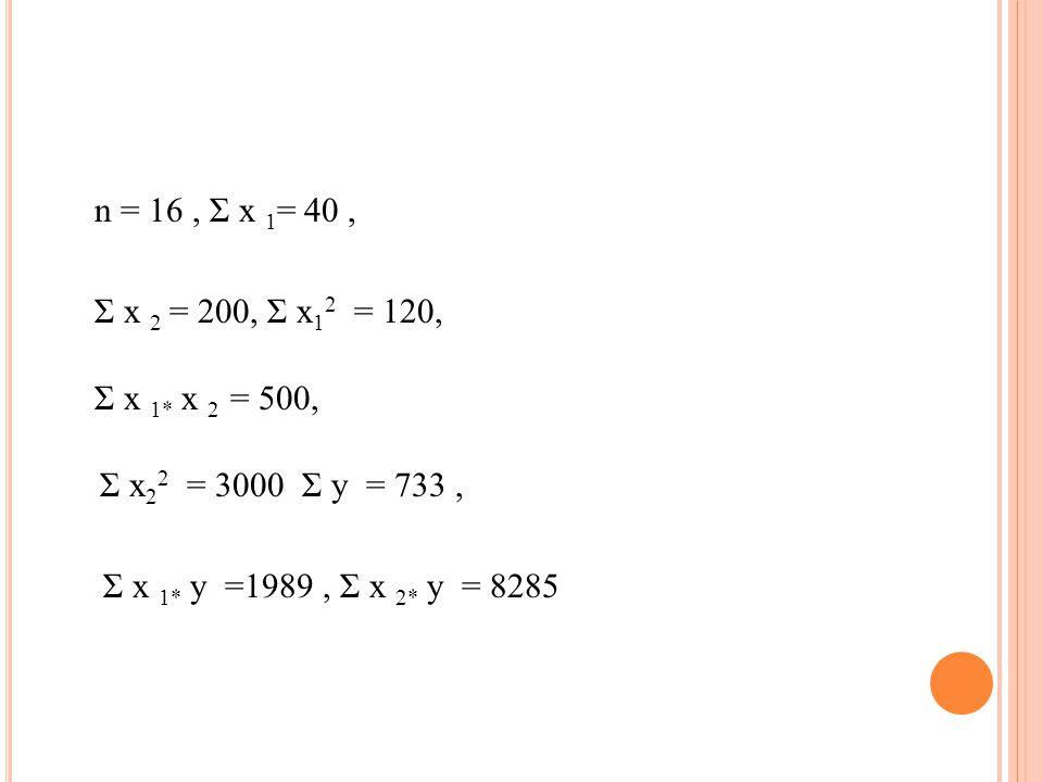 n = 16 , Σ x 1= 40 , Σ x 2 = 200, Σ x12 = 120, Σ x 1* x 2 = 500, Σ x22 = 3000 Σ y = 733 , Σ x 1* y =1989 , Σ x 2* y = 8285