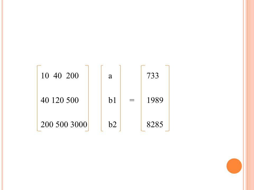 10 40 200 a 733 40 120 500 b1 = 1989 200 500 3000 b2 8285