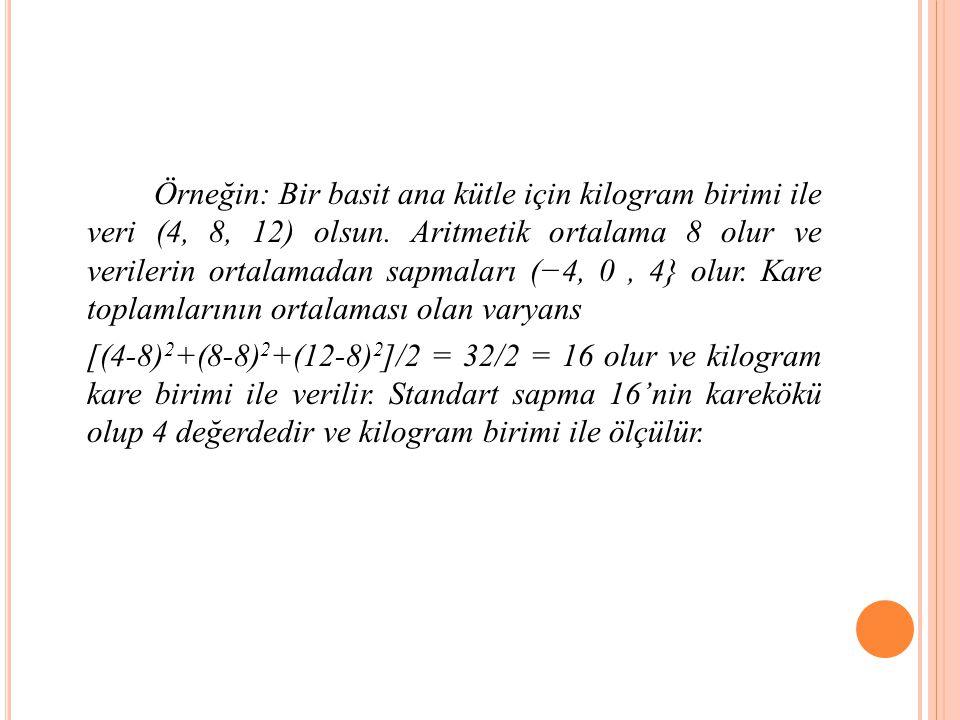 Örneğin: Bir basit ana kütle için kilogram birimi ile veri (4, 8, 12) olsun. Aritmetik ortalama 8 olur ve verilerin ortalamadan sapmaları (−4, 0 , 4} olur. Kare toplamlarının ortalaması olan varyans