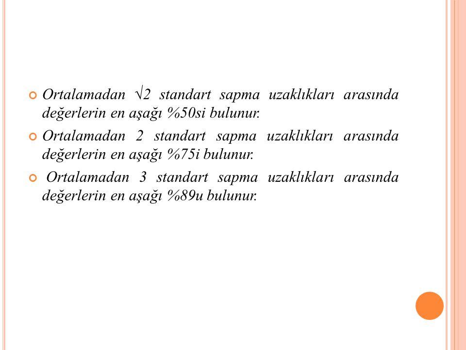 Ortalamadan √2 standart sapma uzaklıkları arasında değerlerin en aşağı %50si bulunur.