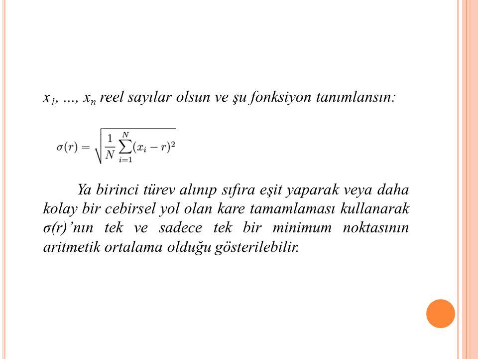 x1, ..., xn reel sayılar olsun ve şu fonksiyon tanımlansın: