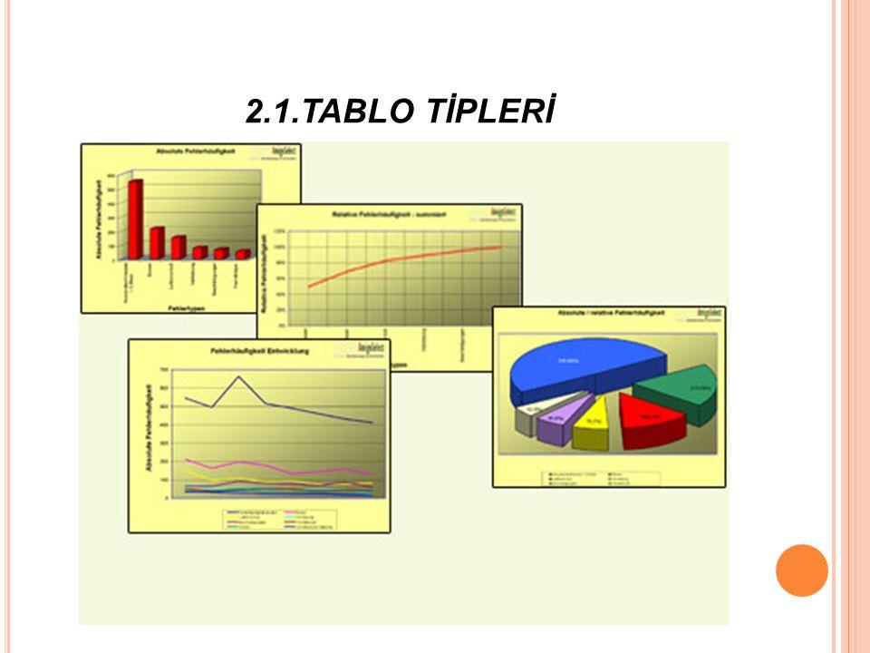 2.1.TABLO TİPLERİ