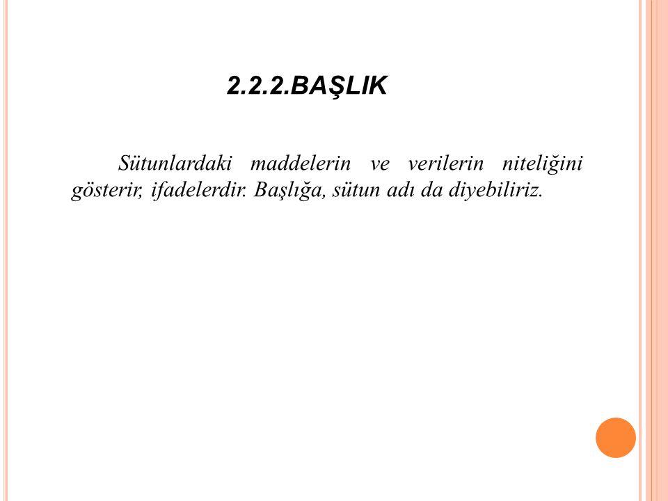 2.2.2.BAŞLIK Sütunlardaki maddelerin ve verilerin niteliğini gösterir, ifadelerdir.
