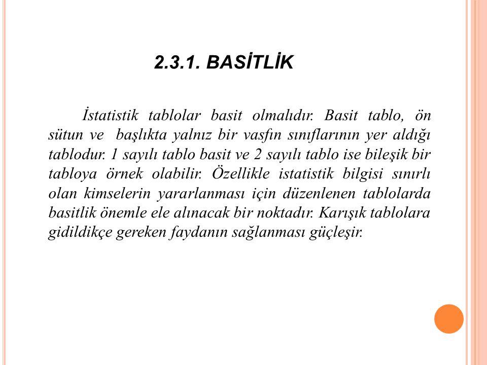 2.3.1. BASİTLİK