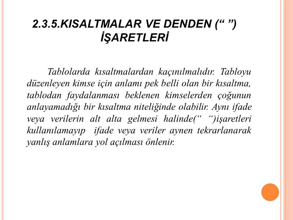 2.3.5.KISALTMALAR VE DENDEN ( ) İŞARETLERİ