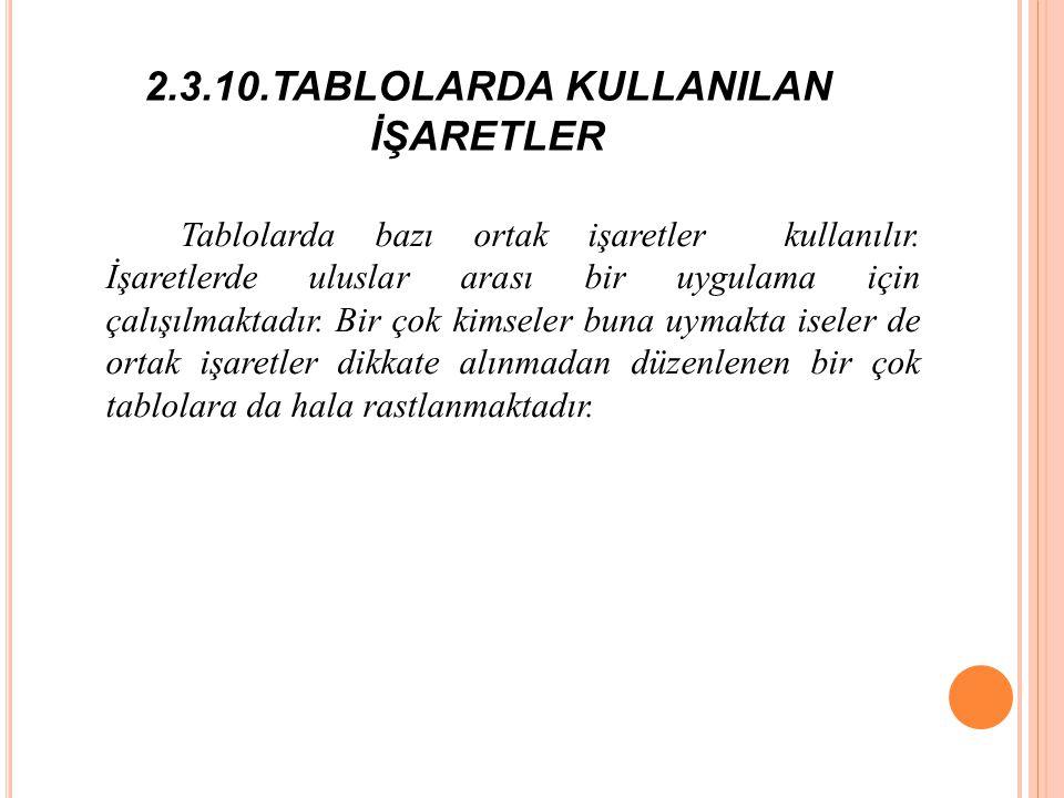 2.3.10.TABLOLARDA KULLANILAN İŞARETLER