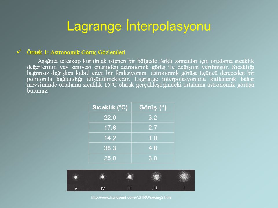 Lagrange İnterpolasyonu