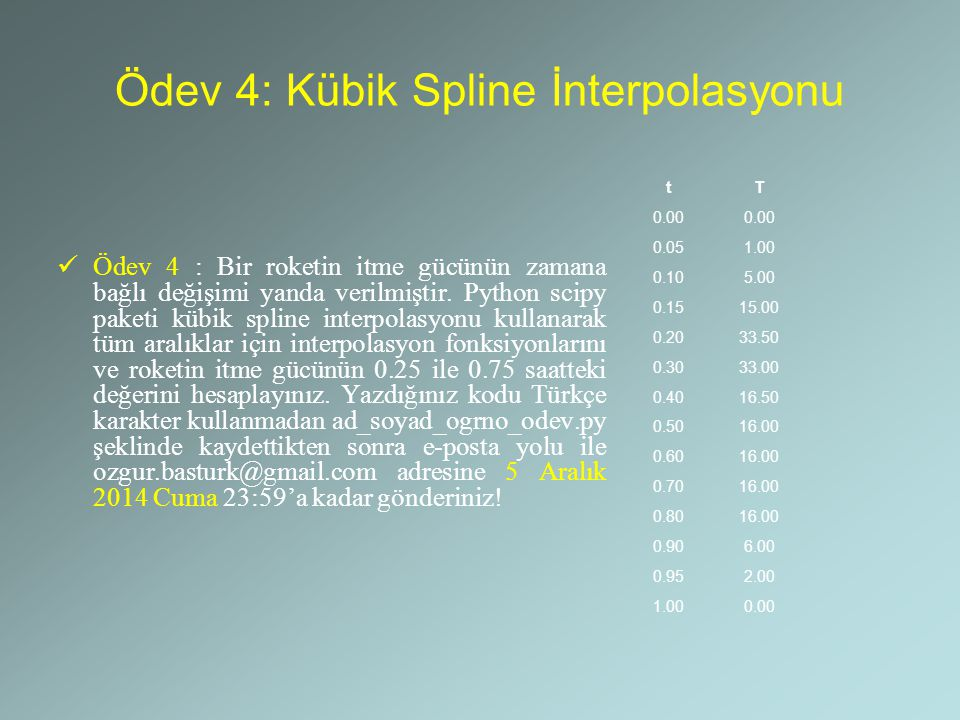 Ödev 4: Kübik Spline İnterpolasyonu